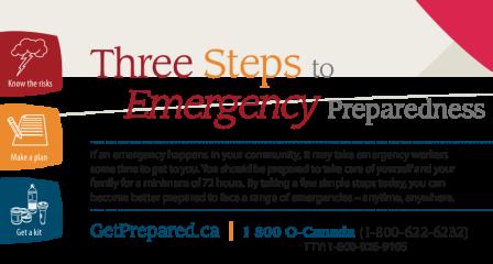 Emergency Preparedness Week May 1-7
